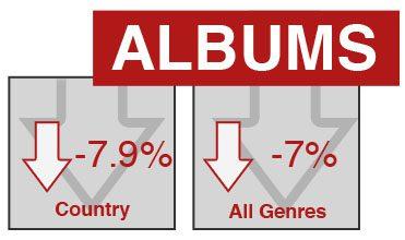 albums (1)