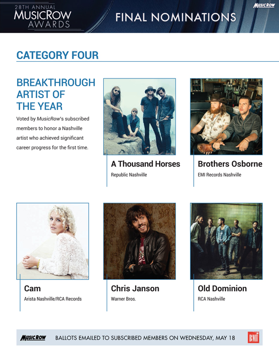 MusicRowAwards2016_categories_BreathroughArtist
