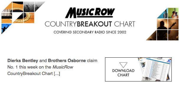 Countrybreakout Chart Bring Your Music To Life